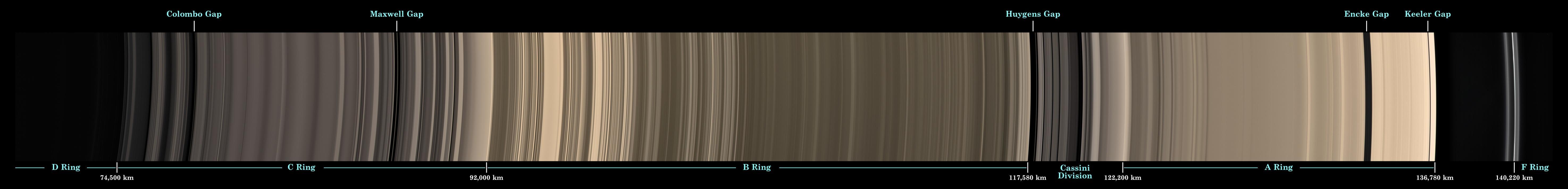 【決定版】土星の環の超高解像度画像